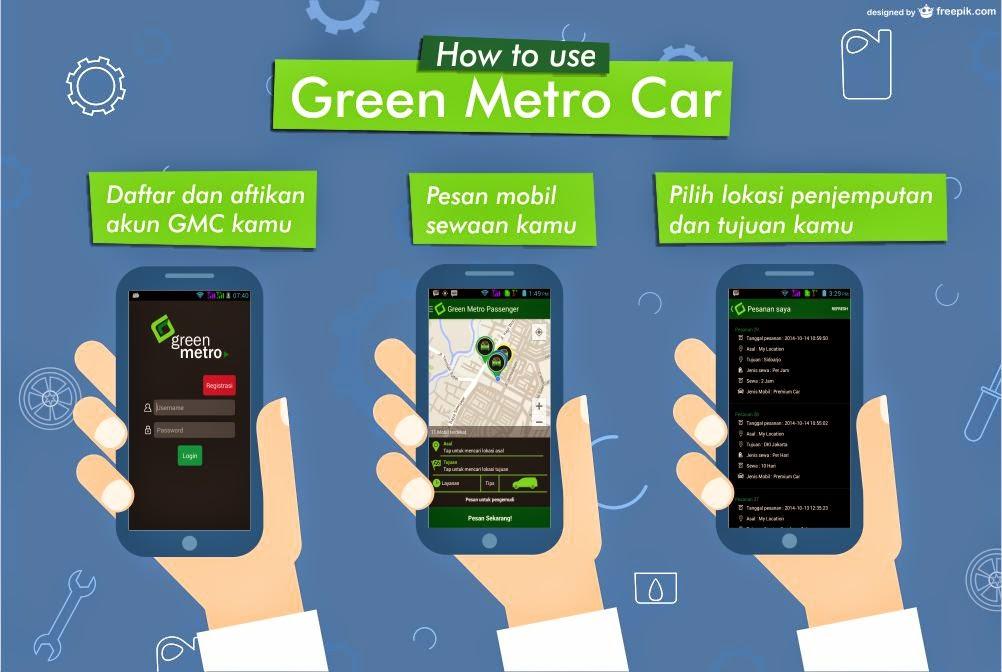 Aplikasi Rental Mobil Berbasis Android